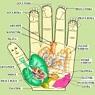 Kurz Su Jok - mikrosystém ruky a nohy